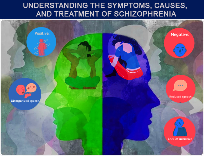 Understanding the symptoms, causes, and treatment of schizophrenia